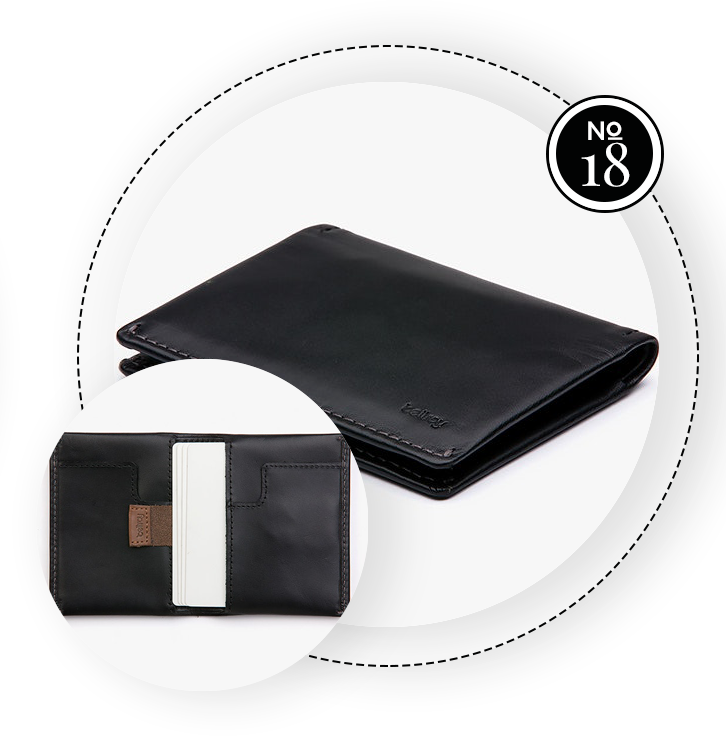 BELLROY SLIM SLEEVE WALLET / SWAGGER Magazine